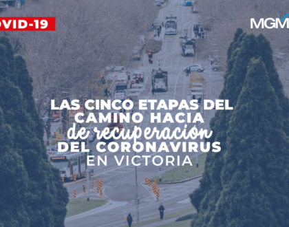 Plan de desconfinamiento en Victoria